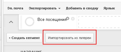 Импорт данных из галереи Google Analytics