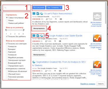 Основные элементы галереи Google Analytics