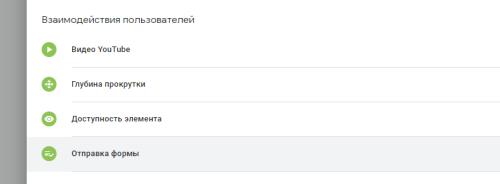 Фиксация отправки формы в Яндекс Метрике