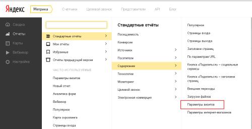 """Отчеты """"Параметры визитов"""" Яндекс Метрики"""
