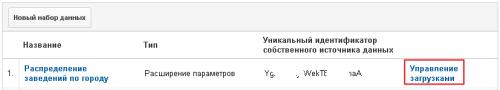 Как загрузить CSV файл в Google Analytics