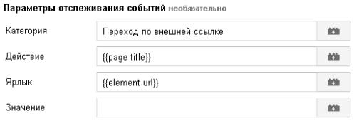 Настройка события Google Analytics в Google Tag Manager