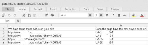 Подробный отчет об установке кода Google Analytics на всех страницах сайта