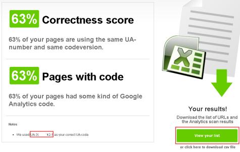 Результаты проверки размещения кода Google Analytics на сайте