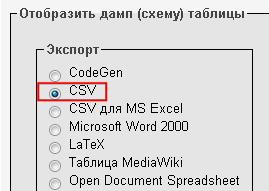 Настройки экспорта из phpMyAdmin