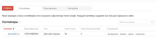 Список контенеров Google Tag Manager
