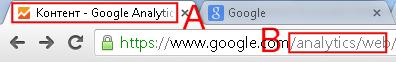 Title и URL страницы