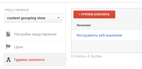 Пример группы контента Google Analytics