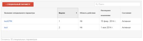 Доступные параметры и показатели Universal Analytics