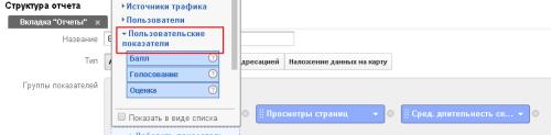 Использование пользовательских показателей