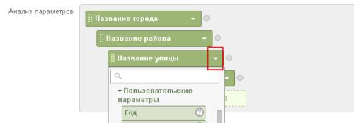 Использование в пользовательских отчетах Google Analytics