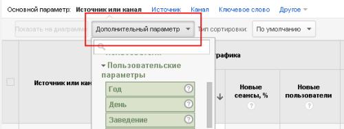 Использование в стандартных отчетах Google Analytics