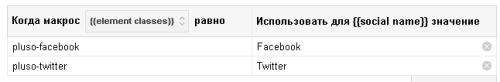 Пример настройки макроса для имен социальных сетей