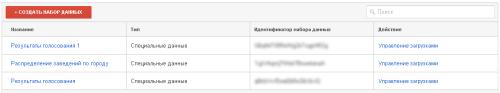 Импорт данных в Universal Analytics