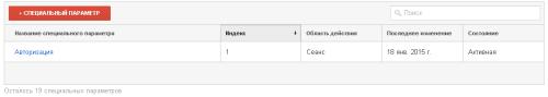 Пользовательские параметры в Universal Analytics