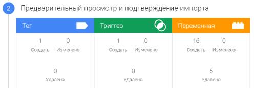 Изменения после импорта в Google Tag Manager