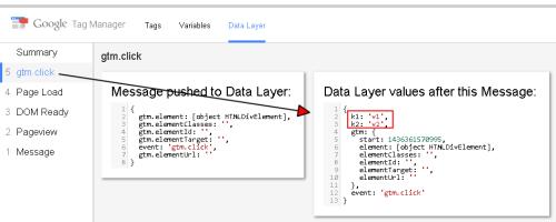 Данные переданные через dataLayer