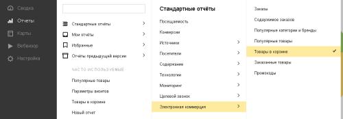 Отчеты по электронной торговле Яндекс Метрики