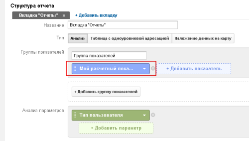 Создание пользовательского отчета в Google Analytics