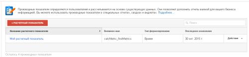 Список показателей Google Analytics