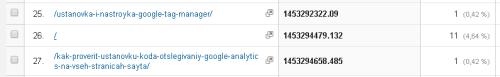 Пометка посетителей для Google Analytics