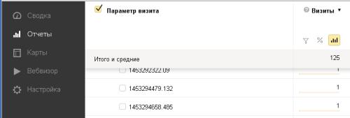 Пометка посетителей для Яндекс Метрики