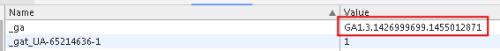 Client ID в cookie файле