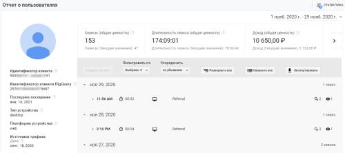 Пример отчета по конкретному Client ID