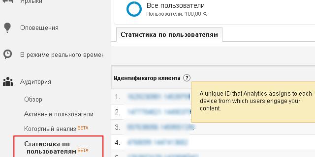 мини к статистике по пользователям