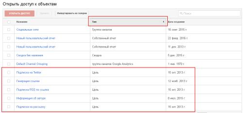 Получение списка целей Google Analytics