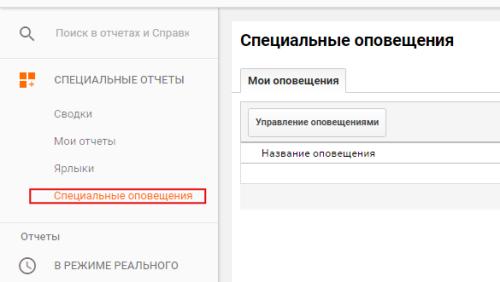 Специальные оповещения Google Analytics