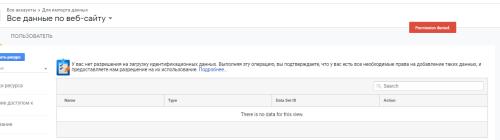 Permission denied Google Analytics