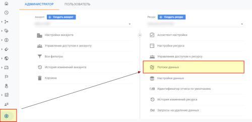 Режим администратора в Google Analytics 4