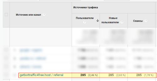 Спам в счетчике Google Analytics