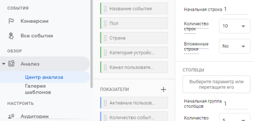 Центр анализа Google Analytics 4